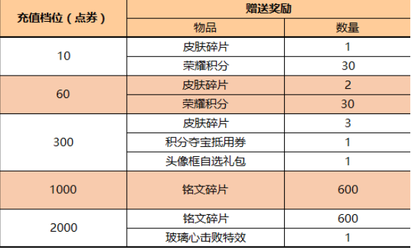 <a href=http://www.mumayi.com/android-1053425.html target=_blank class=infotextkey>王者荣耀</a>玻璃心击败特效.png