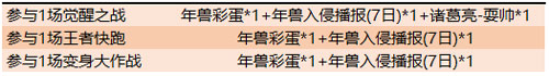 <a href=?android-1053425.html target=_blank class=infotextkey>王者荣耀</a>变身大作战.png