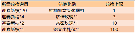 <a href=http://www.mumayi.com/android-1053425.html target=_blank class=infotextkey>王者荣耀</a>柿柿如意头像框.png